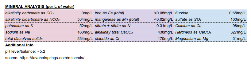 LHS mineral table